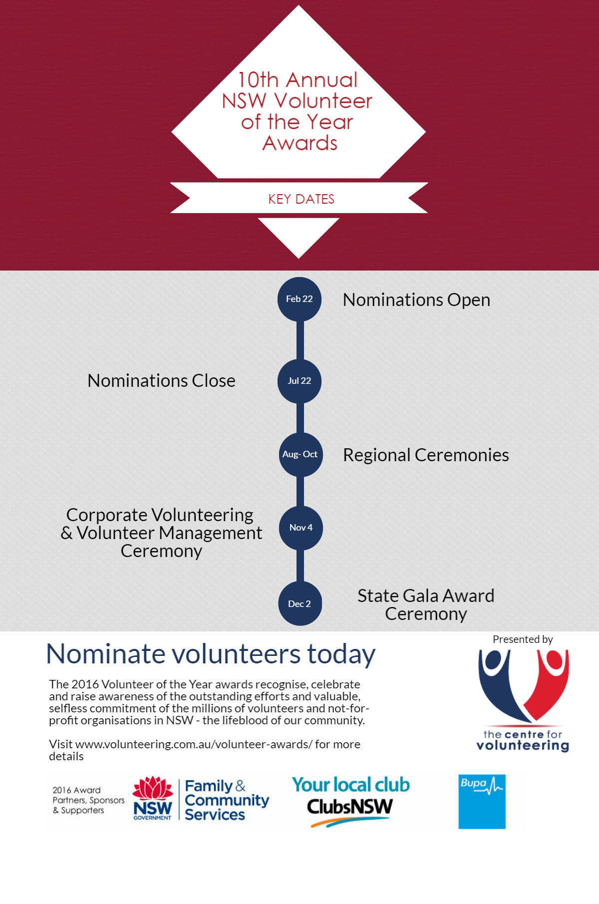 Key Dates for the 10th Annual NSW Volunteer of the Year Awards.